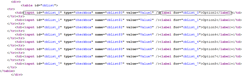Bind a CheckBox list from database using jQuery AJAX | Code Wala