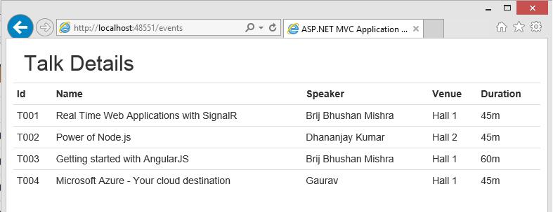 Learning {{AngularJS}} with ASP NET MVC – Part 4 | Code Wala