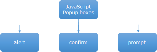 popupboxes